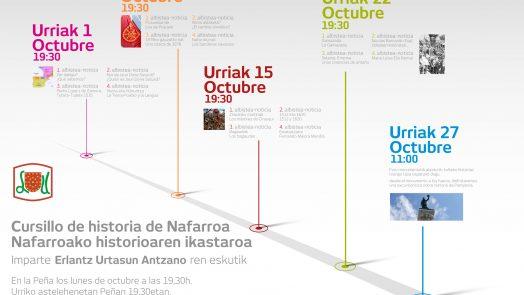 Nafarroako historia de Navarra